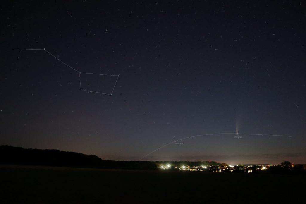 Komet C/2020 F3 Neowise Bahnverlauf